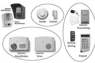 video detector hire in Chippenham
